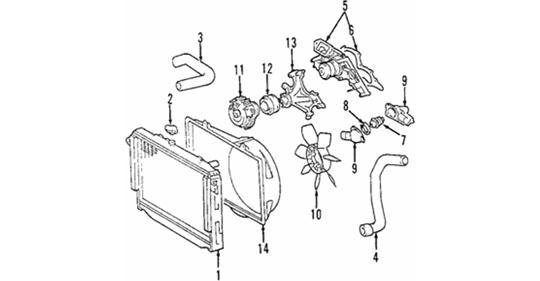 Xport Auto Parts Inc - Hialeah Environment
