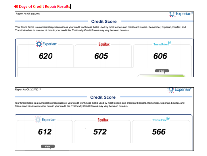 Credit Repairable - Boca Raton Appointments