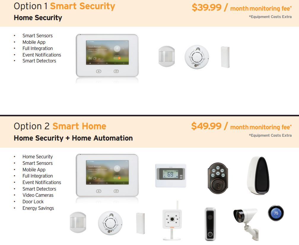 Vivint Smart Home Protection - Lake Worth Webpagedepot