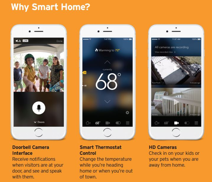 Vivint Smart Home Protection - Lake Worth Establishment