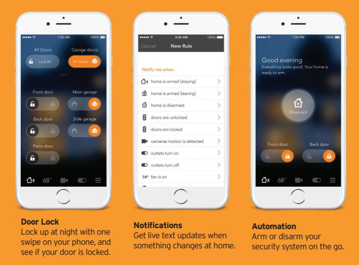 Vivint Smart Home Protection - Lake Worth Organization