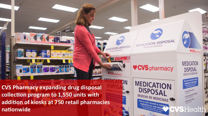 CVS West Palm Beach | Retail - Pharmacy