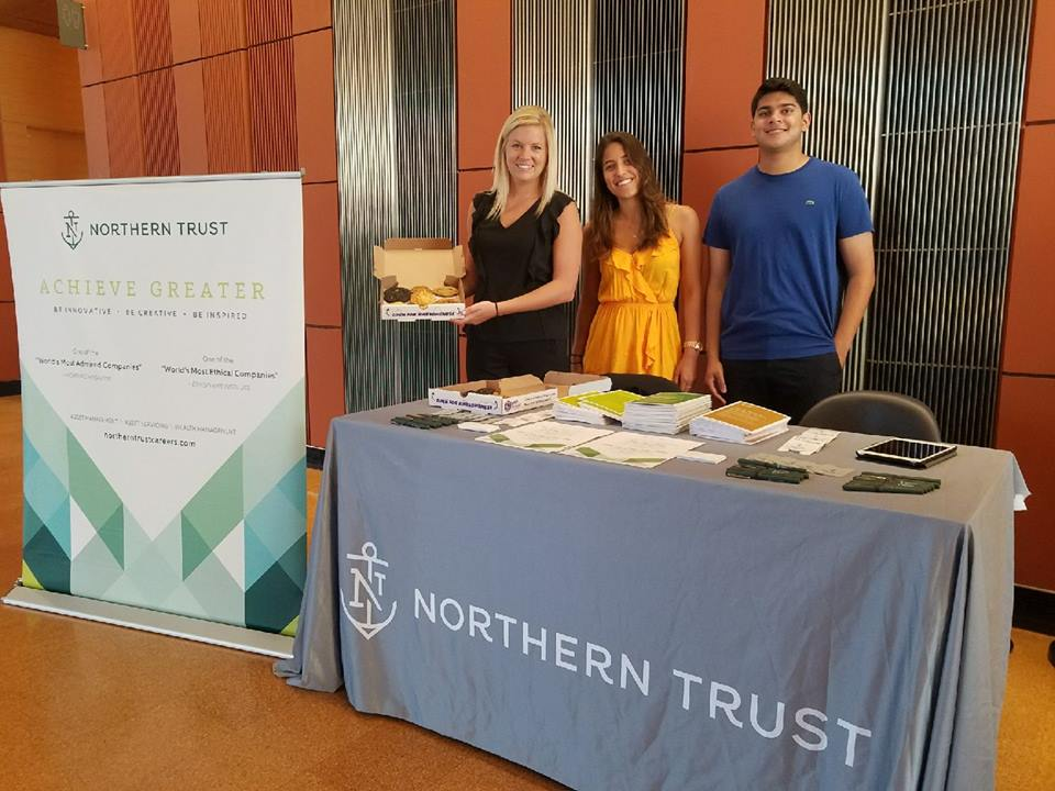 The Northern Trust Company Convenience