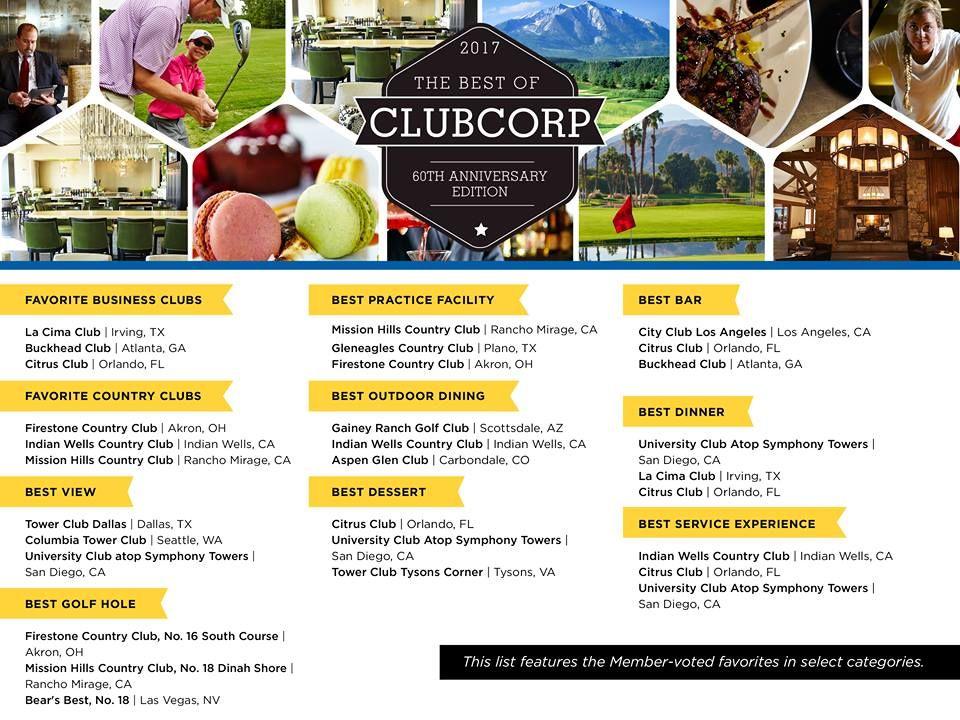 Citrus Club - Orlando Accommodate